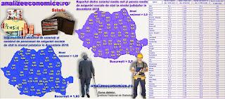 Topul județelor după raportul salariați/pensionari