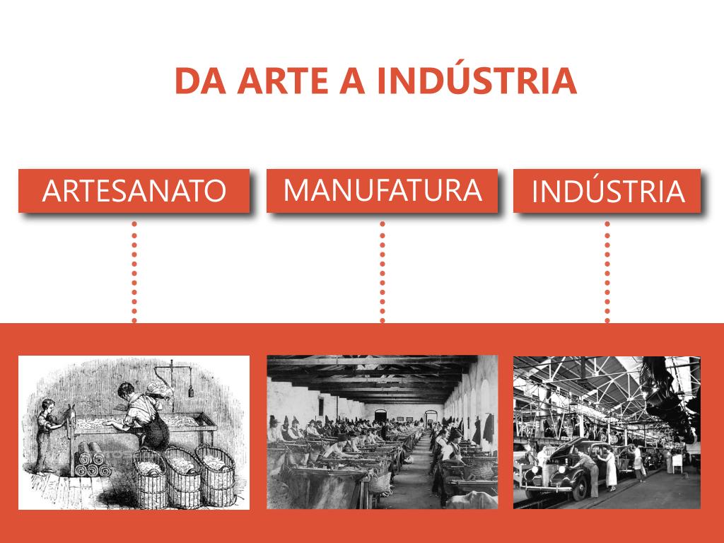 Artesanato Maceio Pajuçara ~ Do Artesanato Tradicionalà Arte Indústrial