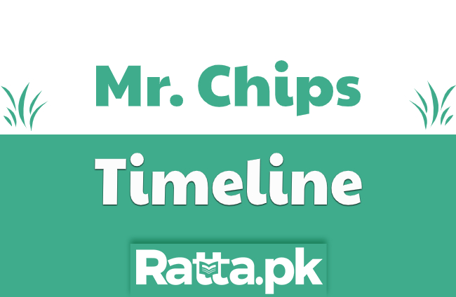 Mr. Chips Events Timeline with Date, place and Time