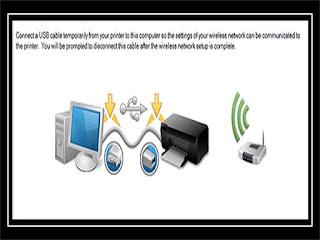 HP Deskjet 2548 Wireless Setup