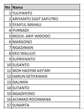 list daftar nama