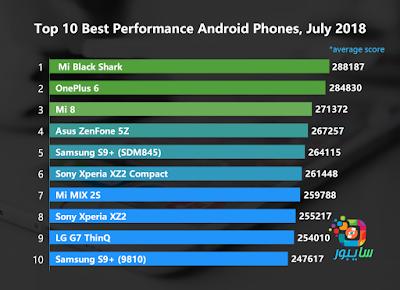 أفضل 10 هواتف أندرويد ذات أداء عالي في السوق الي الان