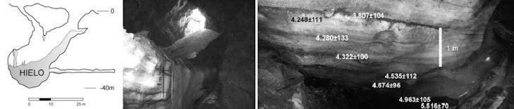 Cueva helada A294 en el Circo de Armeña