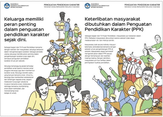 PPK (Penguatan Pendidikan Karakter) - Peran Keluarga dan Masyarakat