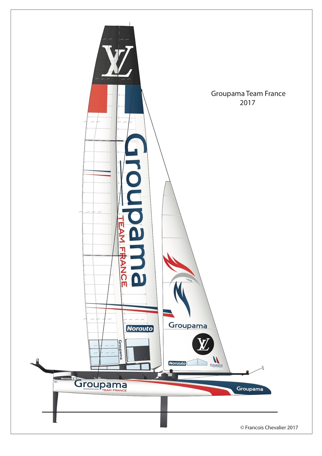 Chevalier Taglang 35th AMERICAS CUP AC 50 Drawings