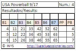 apuestas optimizadas probabilidades powerball en españa