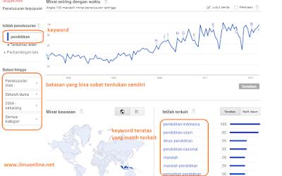 Memanfaatkan Fitur Google Trend,Untuk Riset Kata Kunci