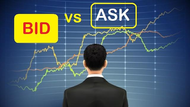"Mengenal Istilah ""Bid dan Ask"" Dalam Trading Mata Uang Kripto (Bitcoin dkk)"
