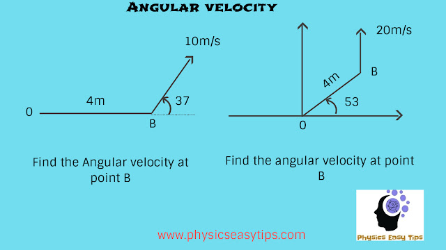 Circular Motion hidden concepts,circular motion,angular velocity