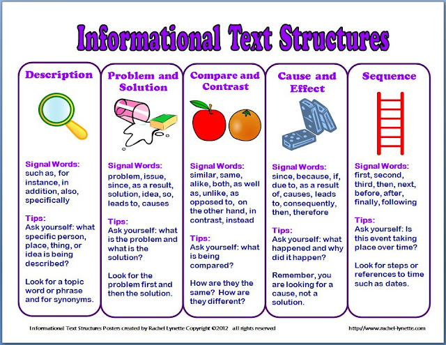Classroom Handout Ideas ~ Classroom freebies informational text structure posters