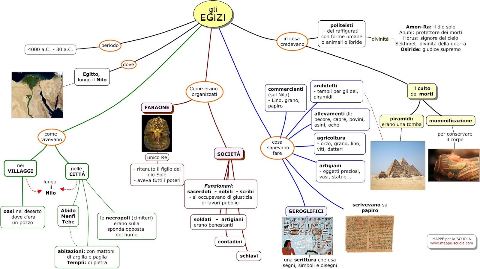 Favorito MAPPE per la SCUOLA: GLI EGIZI II81