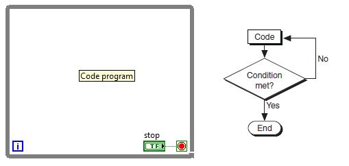 Mengenal While Loops, For Loops, dan Case Structure pada