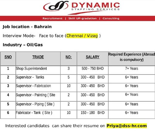Jobs in Bahrain - Face to Face Interview in Chennai & Vizag