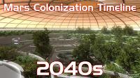 Mars Colonization Timeline - 2040s