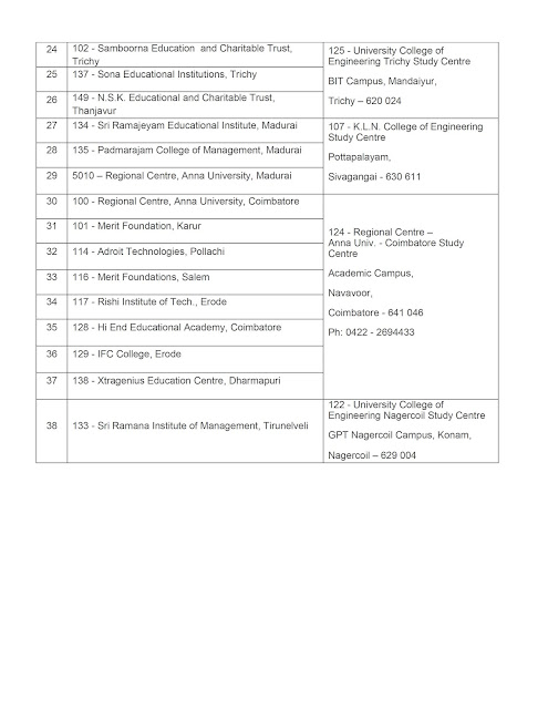 Anna University Revaluation Procedure UG/PG Distance Education