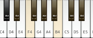 Natural Minor Scale on key D# or E flat