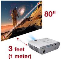 Viewsonic PJ5353LS dòng máy chiếu công nghệ tiên tiến DLP của MỸ 2831_img2