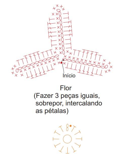Схема вязания цветка пуансеттии