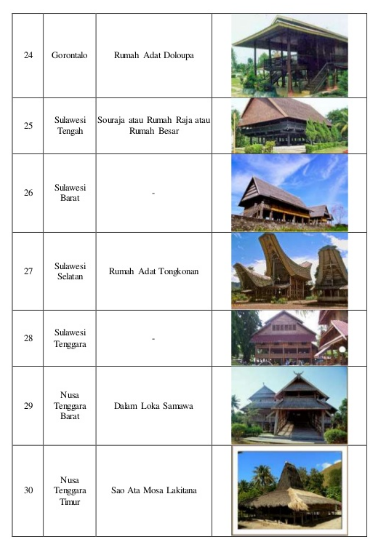 Kunci Jawaban Tematik Kelas 5 Tema 8 Subtema 1 Pembelajaran 3 Kunci Jawaban Tematik Lengkap Terbaru Simplenews