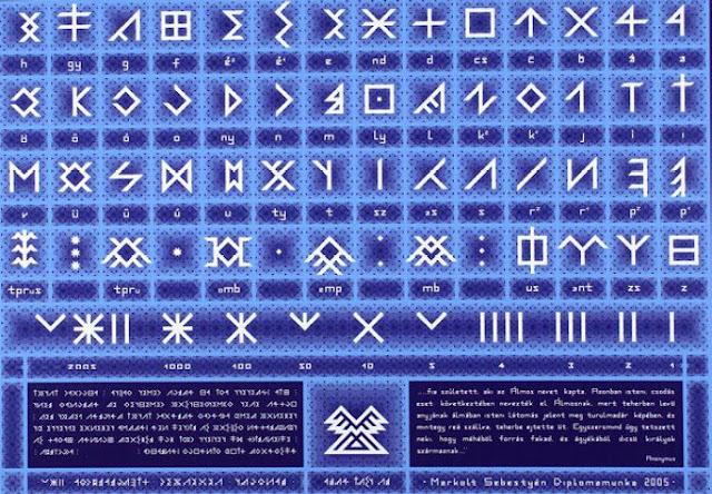 Bekerül a magyar rovásírás az Unicode szabványok közé