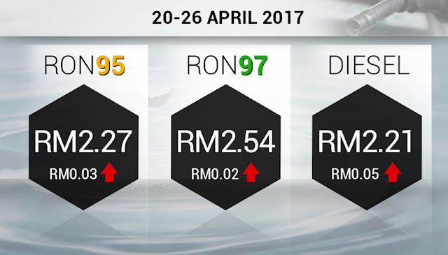 Harga minyak 20-26 april 2017