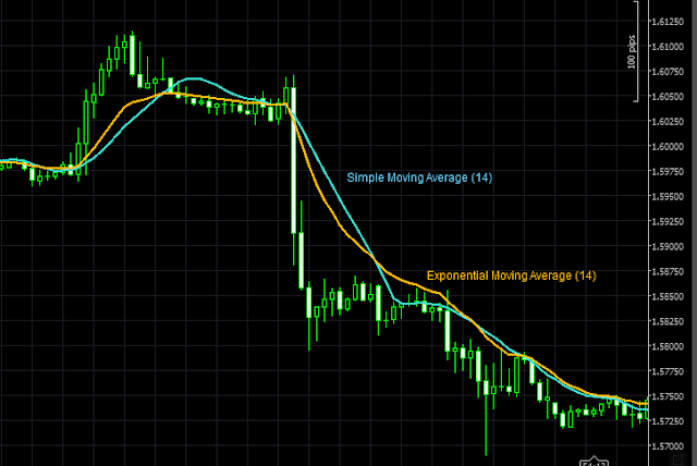 Forex Trading Styles and Strategies Suit To You