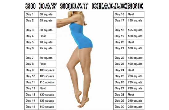the squat challenge results