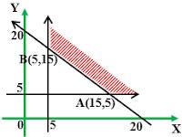 Pembahasan Matematika Dasar SNMPTN/SBMPTN 2012