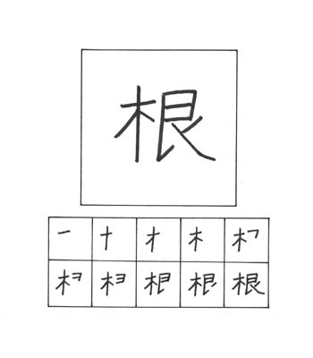 kanji akar