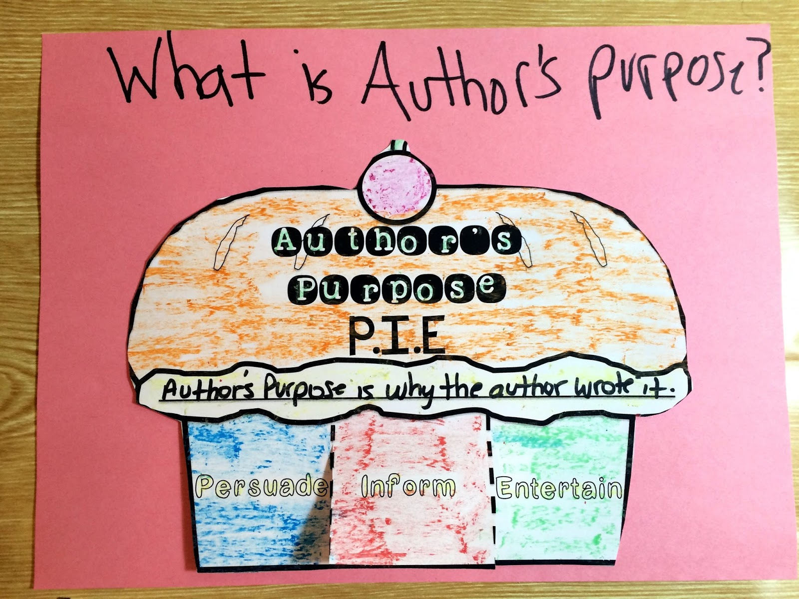 hight resolution of Author's Purpose Part Two - Teach Two Reach 2nd Grade Happenings