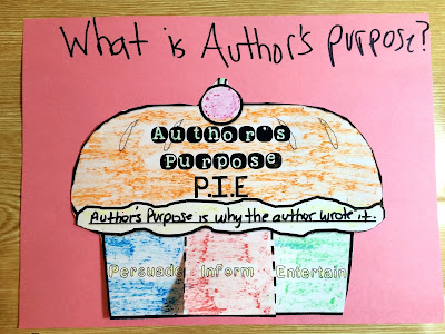 Teach author's purpose with this interactive PIE craft, flip flap book, and assessment worksheet