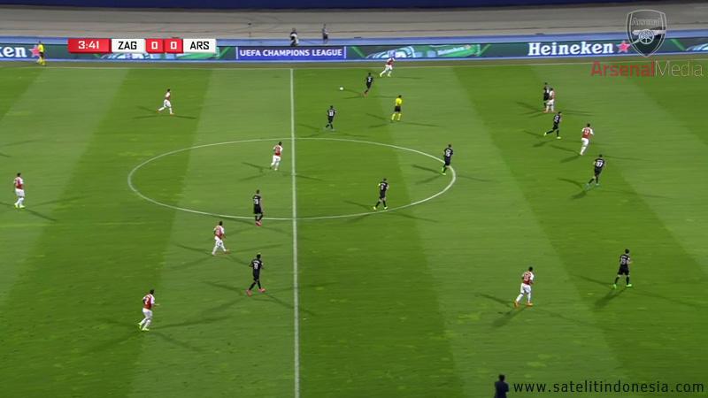 Frekuensi siaran Arsenal TV di satelit  Terbaru
