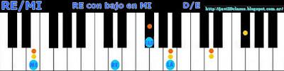 acordes piano chord RE con bajo en MI