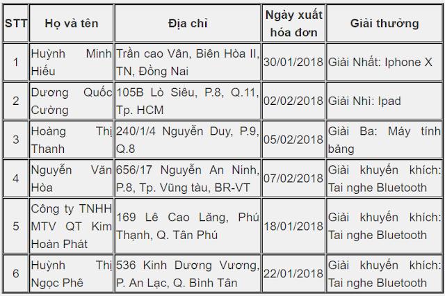 toyota hung vuong le boc tham trung thuong mung xuan 2018 anh 2