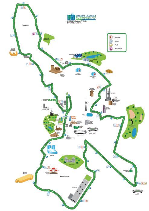 KL Marathon Route