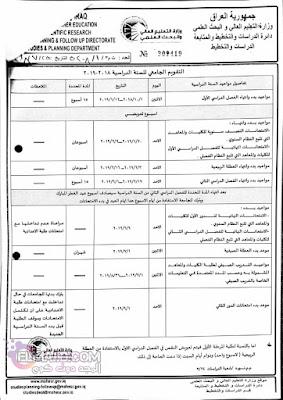 موعد دوام الجامعات العراقية 2019