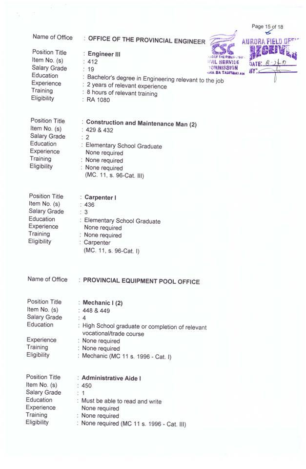 Civil Service Exam PH List Of Job Vacancies In Government