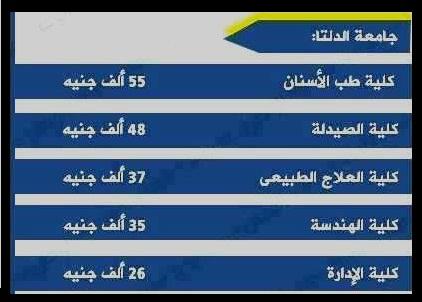 ننشر أسعار ومصروفات جميع الجامعات الخاصة داخل مصر والتنسيق لعام 2016 / 2017