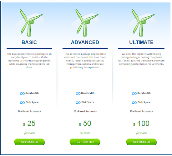 HostWinds Pricing, Pricing of Reseller Hosting