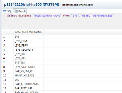 How to found Dependent Objects in SAP HANA