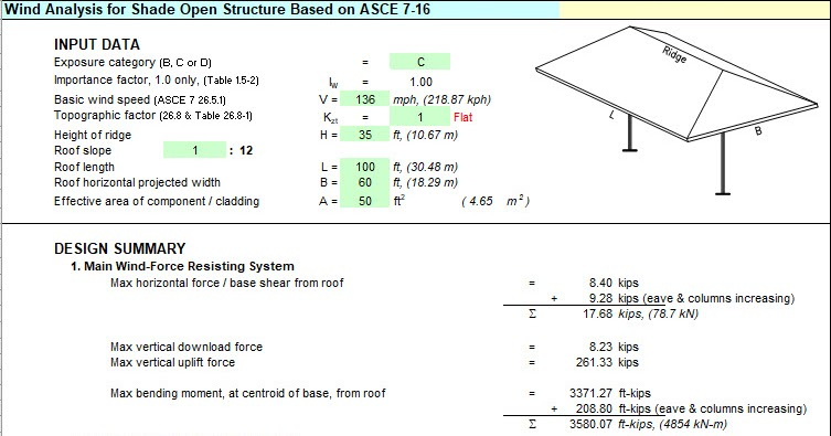 Wind Analysis For Shade Open Structure Based On Asce 7 16