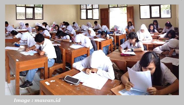 ruang lingkup manajemen sekolah, bidang manajemen sekolah