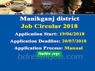 Manikganj district Job Circular 2018