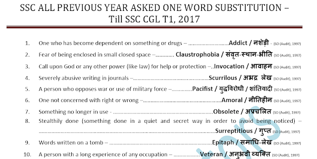 SSC All Previous Year Asked One Word Substitution Till SSC CGL T1 2017