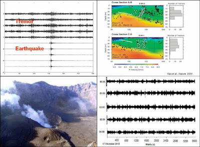 tremor vulkanik dan tektonik