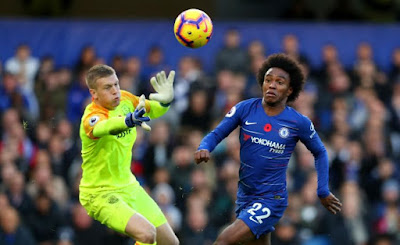 Chelsea 0-0 Everton Premier League Highlights
