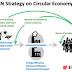 Teveel recycling is een gevaar voor de circulaire economie