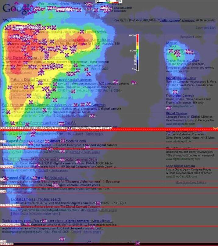 Heat map Google search result page 2005