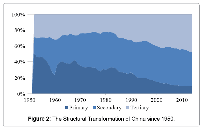 the transformation of chinese state owned entreprises from a planned economy to a market economy Chinese economic reform all enterprises were owned by shift from planned economy to market system recruitment of executives for large state-owned enterprises.