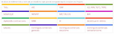 http://llengua.gencat.cat/ca/serveis/aprendre_catala/recursos-per-al-professorat/dictats-en-linia/b2/